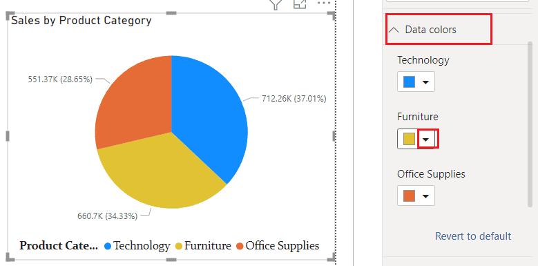 Power BI Pie chart customization
