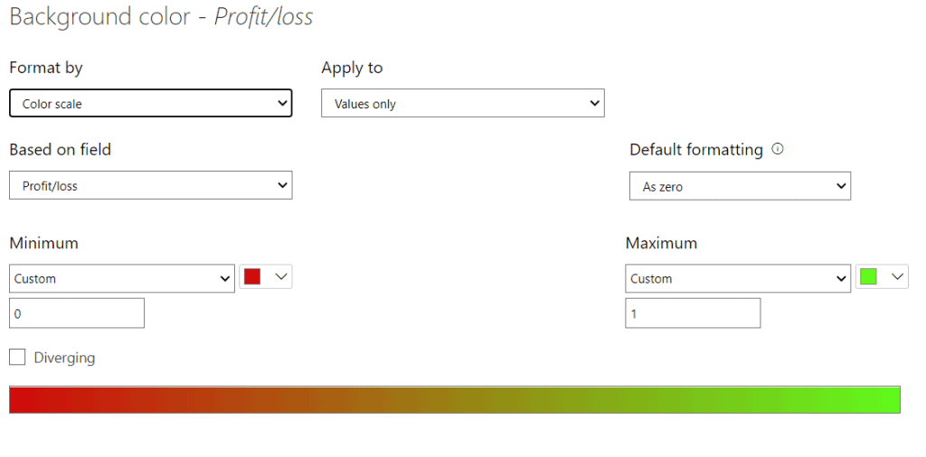 Power Bi change color if positive green if negative red