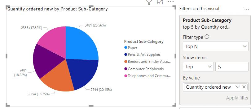 Top N filtering on Power BI Pie chart