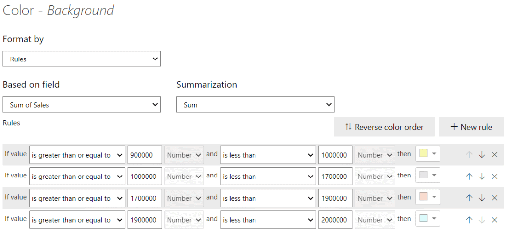 backgoundcolor Conditional formatting on Power BI Card chart