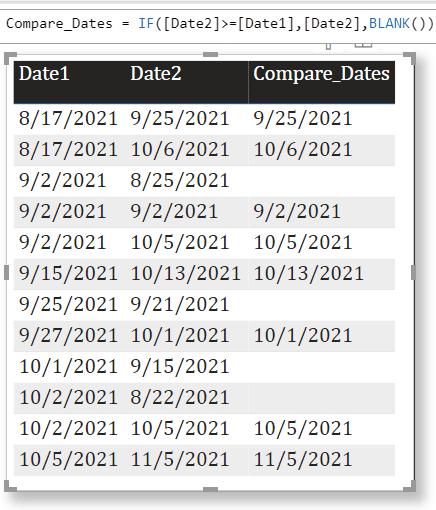 Compare dates using Power BI
