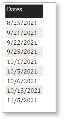 Power BI IF date is less than today