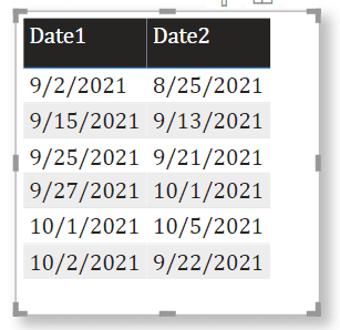 Power BI if date is greater than another