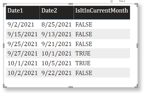 check Power BI if date is in current month