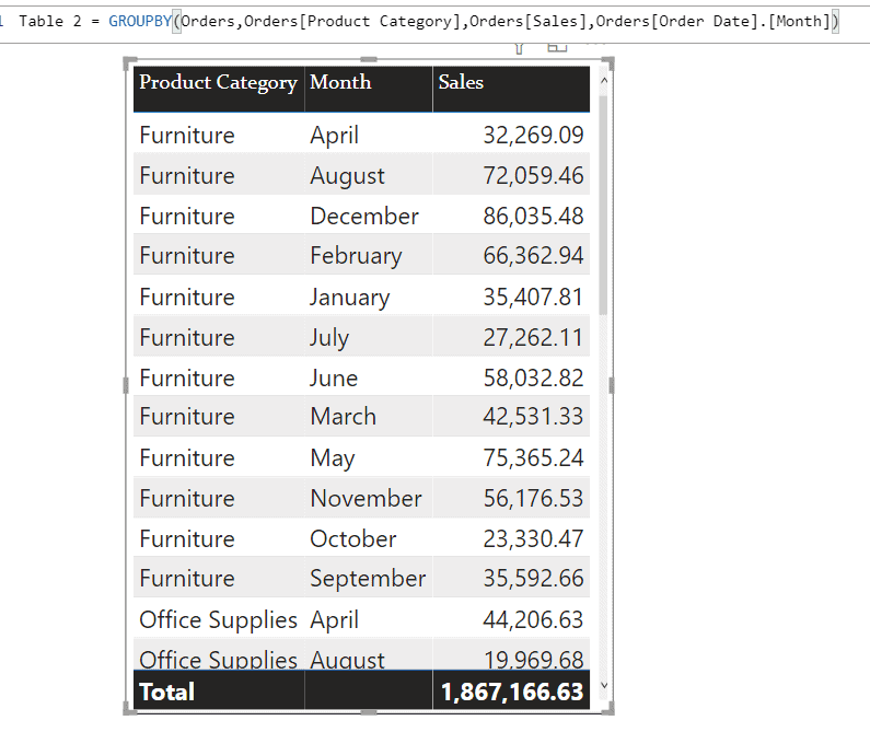 Power BI if group by example