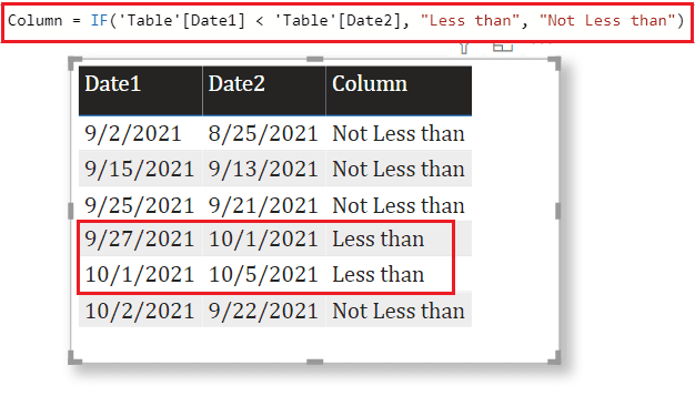 Power BI if less than the another date