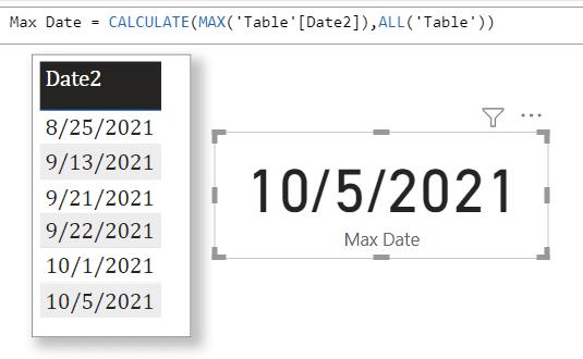 Power BI if max date