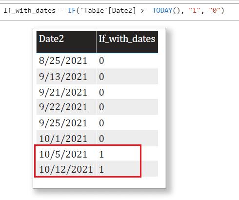 Power BI if statements with dates
