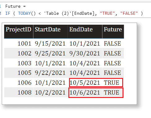 Show power bi if date after today