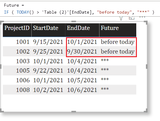 Power bi if date before today