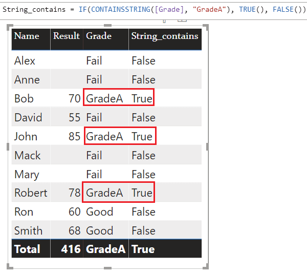 Power bi if string contains