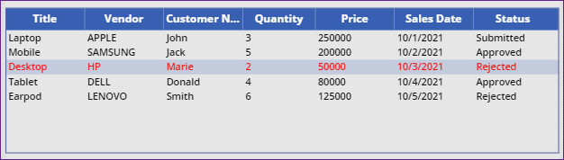 PowerApps data table conditional formatting