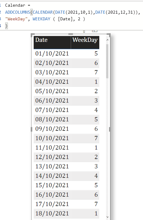check if date is holiday in Power BI
