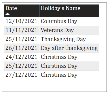power bi check if date is holiday