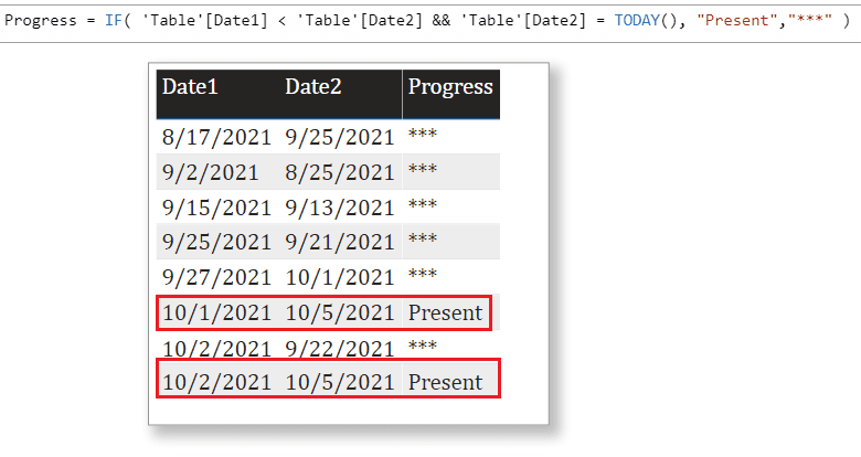 Use Power BI IF with AND on date