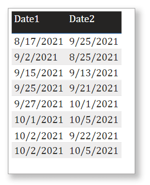 power bi if and date