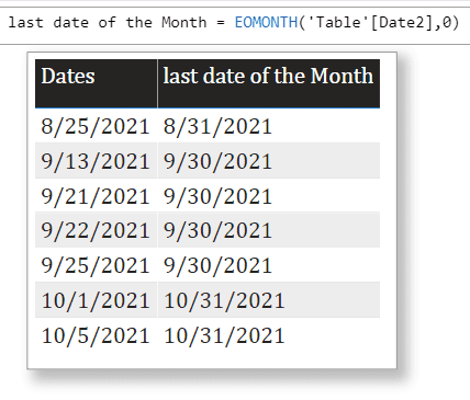Show Power BI last date of month